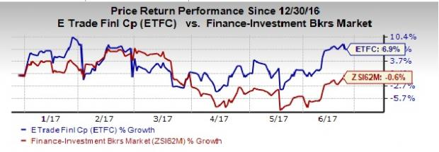 Why E*TRADE (ETFC) Stock should be Added to Portfolio Now
