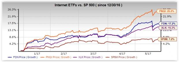 Is the New Internet Boom a Bubble? 5 Great Picks