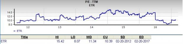 Should Value Investors Pick Entergy Corporation (ETR)?