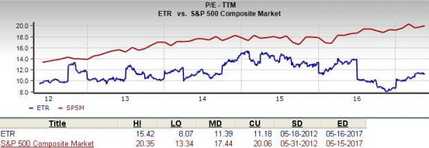 Should Value Investors Pick Entergy Corp. (ETR) Stock?