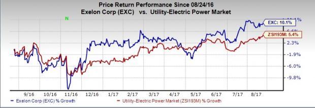 Should You Hold Exelon Exc Stock In Your Portfolio Now Nasdaq