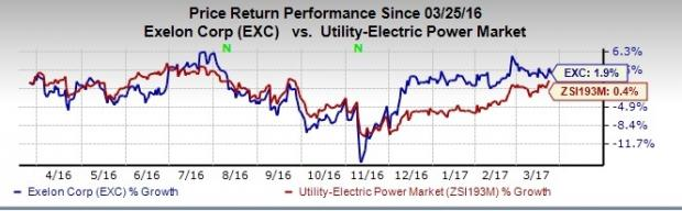 Exelon Lowers Rates, Users Gain from Efficient Energy Use