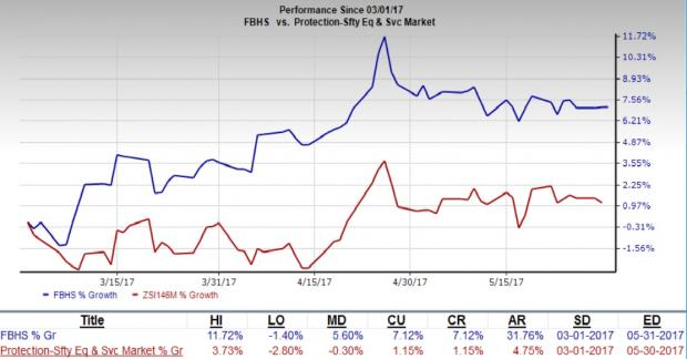 Fortune Brands (FBHS) Raises Overall EPS View, Risks Linger