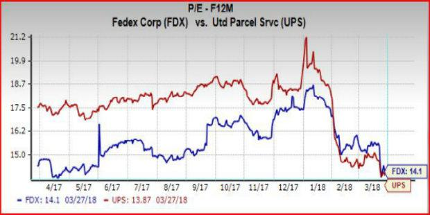 Fedex Vs Ups Which Shipping Stock Is The Better Value Buy