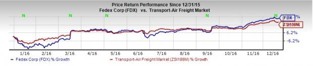 FedEx (FDX) Misses Q2 Earnings Estimates, Shares Decline