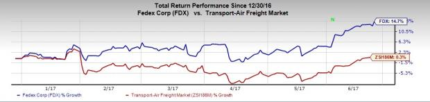 FedEx (FDX) Beats on Q4 Earnings & Revenues, Stock up
