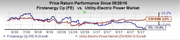 FirstEnergy Investments to Boost Growth Amid Debt Burden