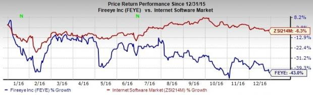 Will Turnaround Efforts Help FireEye to Recover in 2017?