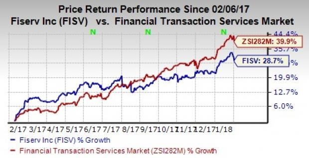 Michael Kors (NYSE:KORS) PT Set at $62.00 by Robert W. Baird