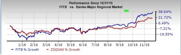 Fifth Third Rewards Shareholders with 8% Dividend Hike