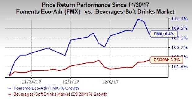 Fomento Economico Mexicano SAB (NYSE:FMX) Holdings Trimmed by JPMorgan Chase & Co