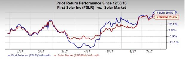 First Solar Sells 2 Solar Projects to EDF Renewable Energy
