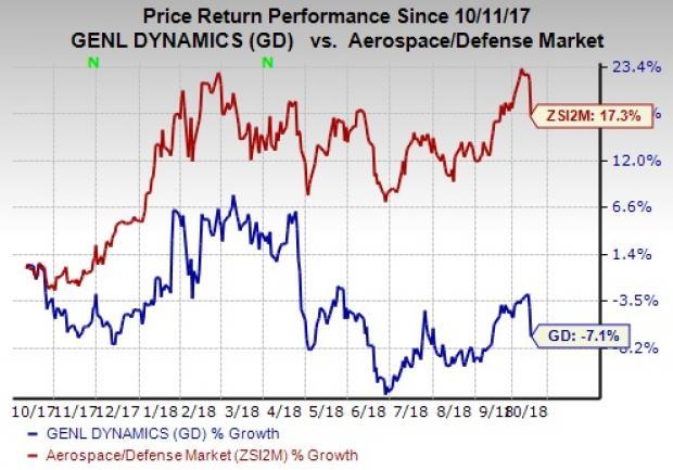 avav stock buy or sell