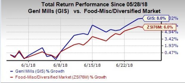 General Mills Gis Q4 Earnings Sales Up Yy Stock Gains Nasdaq