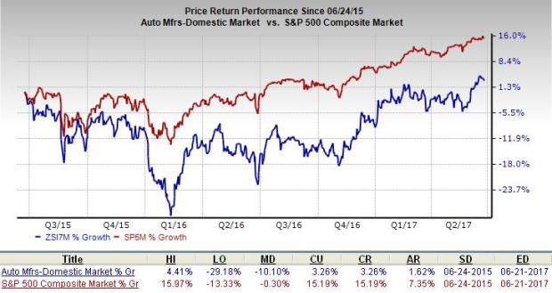 Were Analysts Bearish Toyota Motor Corp (ADR) (NYSE:TM) This Week?