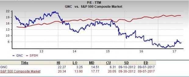 37signals stock options