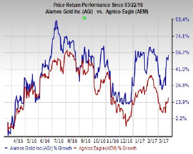 Why Alamos Gold Is a Better Choice than Agnico Eagle Now