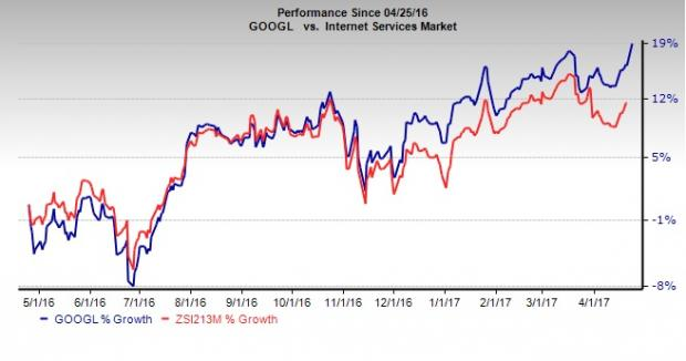 Alphabet Inc (GOOGL) Given New $925.00 Price Target at Instinet