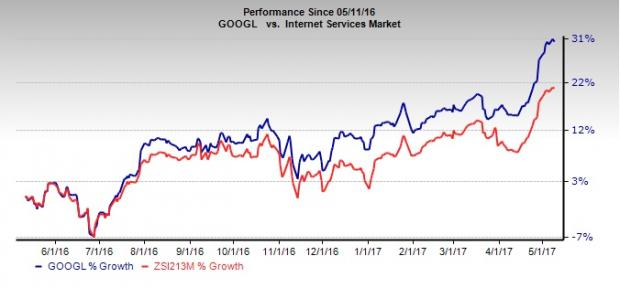 Google (GOOGL) Acquires Owlchemy, Strengthens VR Portfolio