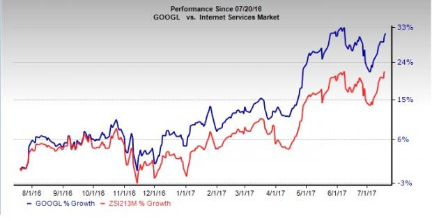 The Alphabet Inc. (NASDAQ:GOOG) Earns