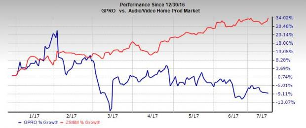 GoPro Brings First Fusion Pilots, Launch Slated for Year-End