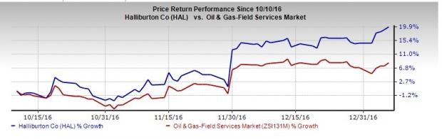 Why Halliburton Is a Better Stock than Schlumberger Now