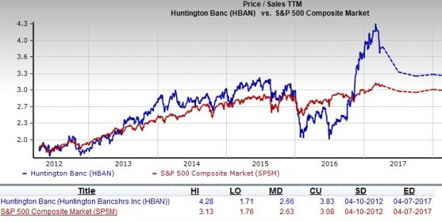 Huntington Bancshares Incorporated (HBAN) Shares Sold by Berkshire Asset Management LLC PA