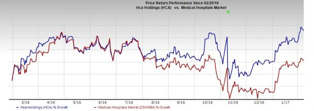 4 Reasons Why HCA Holdings (HCA) is an Attractive Choice
