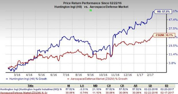 Huntington Ingalls Hits 52-Week High on Impressive Earnings