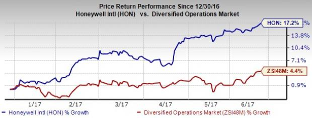 Honeywell (HON) Hits 52-Week High on Core Business Focus