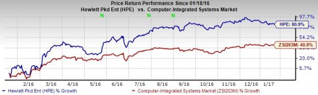 HPE Boosts Hyper-Converged Portfolio with SimpliVity Buyout