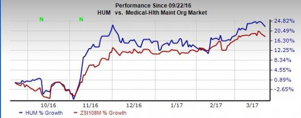 Humana Poised to Grow on Government Business, Strong Capital