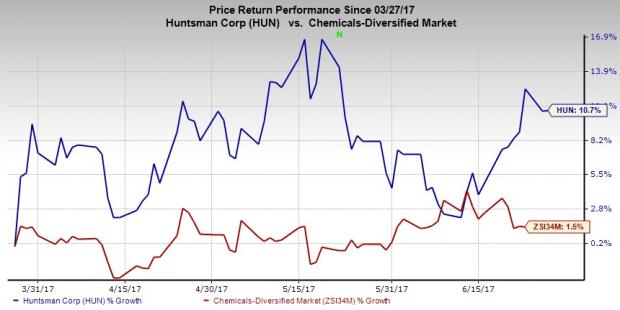 Huntington Bancshares Incorporated (NASDAQ:HBAN) Receives An Update From Brokers
