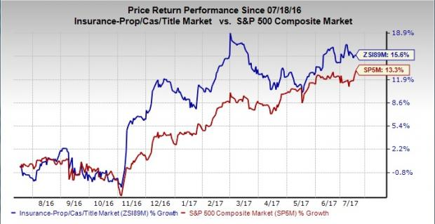 Allstate vs. Chubb: Which Stock Scores Ahead of Q2 Earnings?