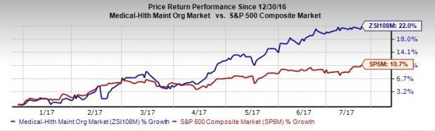 Healthcare Stocks in Focus on Latest CBO Report