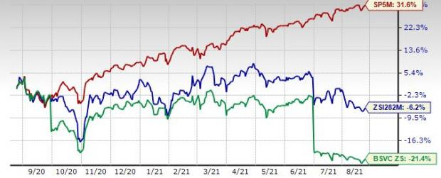 Financial Transaction Services Stocks Ride on Shift to Digital