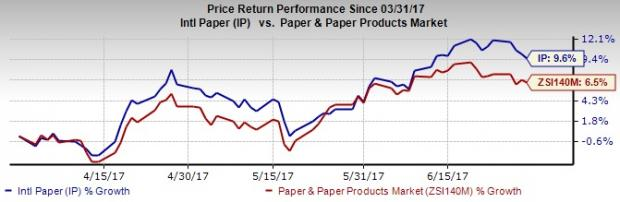 International Paper to Divest Foodservice Business in China