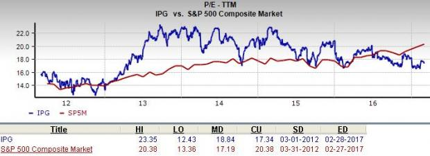 Is Interpublic Group (IPG) a Great Stock for Value Investors?