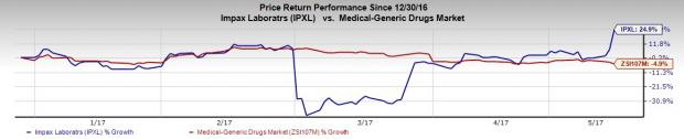 Impax (IPXL) Q1 Earnings Miss, Stock Up on Cost Savings Plan