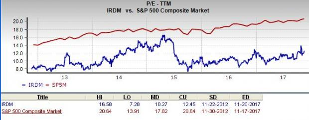 Why Iridium Communications (IRDM) Could be a Great Value ...
