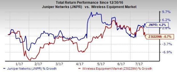 Is a Surprise in Store for Juniper (JNPR) in Q2 Earnings?