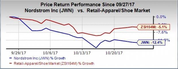 nordstrom target market