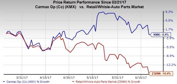 gm stock repurchase recommendation A study of analyst recommendations at the major because companies often will only make such a move if they feel their stock is undervalued general motors co is a company with strong buyback see how general motors ranks among analysts' top picks with strong buyback activity.