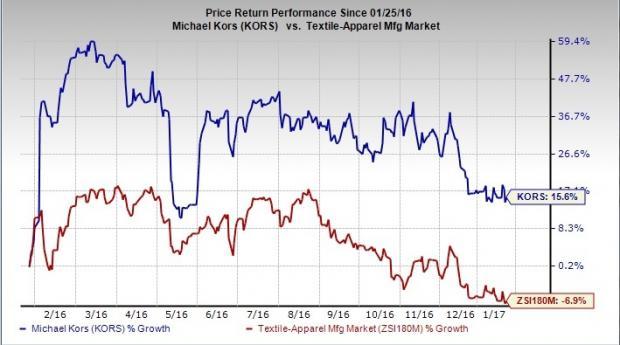 Michael kors stock options