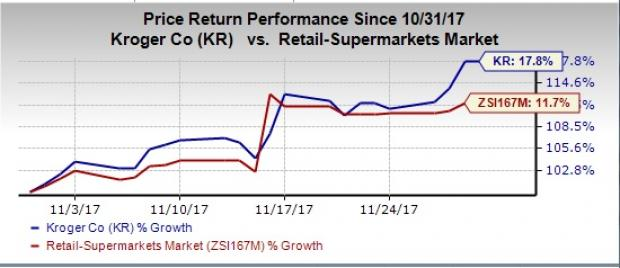 Kroger Kr Q3 Earnings Sales Beat View Intact Stock Up Nasdaq