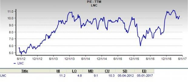 Is Lincoln National Corp. a Great Stock for Value Investors?
