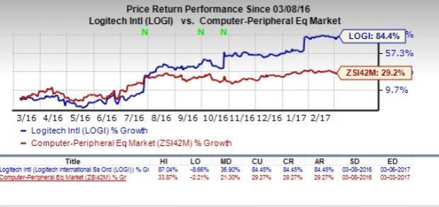 Logitech's FY18 Guidance Bullish, Retail Growth Robust