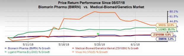 3 Biotech Stocks Up in the Past Month on Industry Turnaround