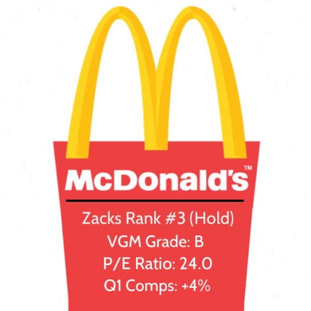DE Shaw & Company INC Upped Holding in Mcdonalds Corp (MCD)