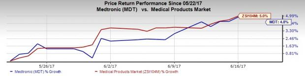 Medtronic Posts Positive Result on Reactive ATP, Grows in AF